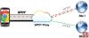 Chuẩn HTTP/2, phiên bản cập nhật lớn của HTTP sau 16 năm, đã hoàn thành cấu hình kĩ thuật nháp