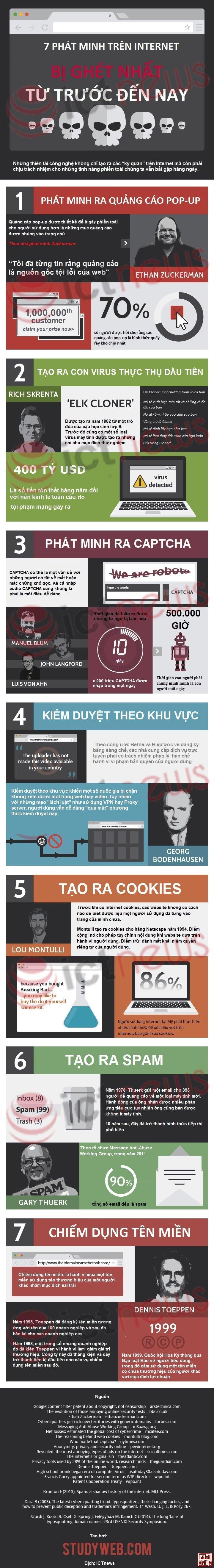 7 phát minh bị ghét nhất trên Internet_Thegioidoco.net.jpg