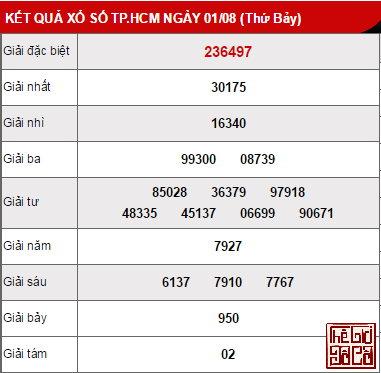 KQXS_01-08-15.PNG